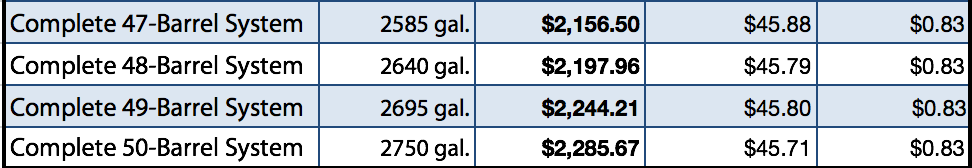 BlueBarrel Pricing Matrix Ext.